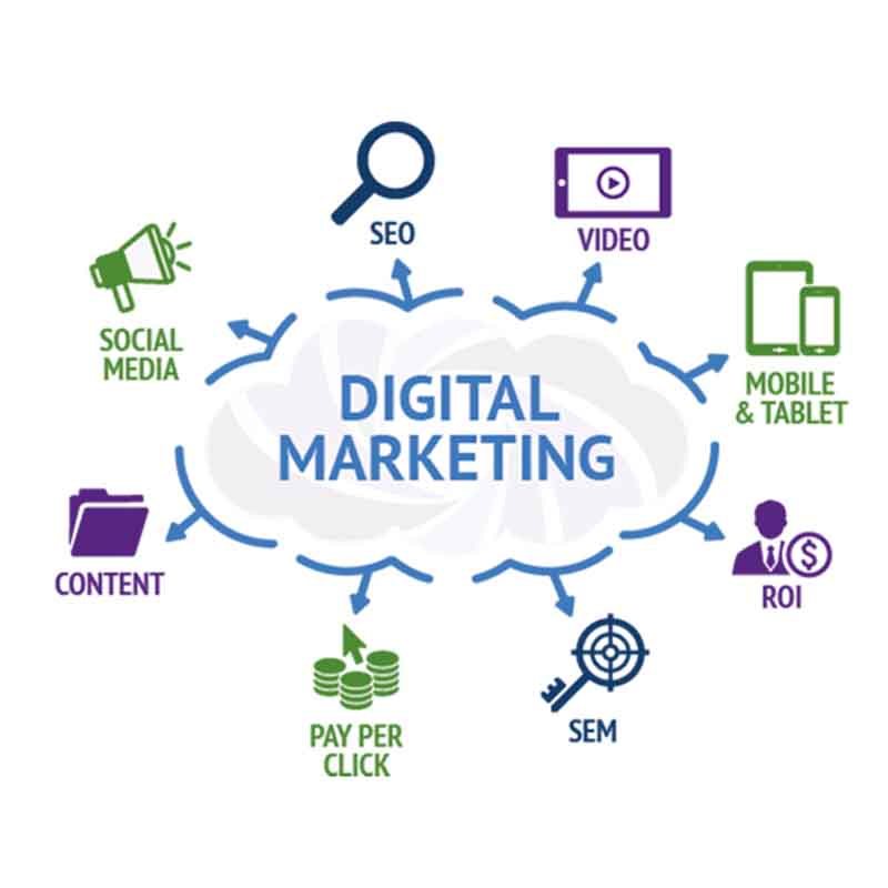 digitalmarketing services in kochi,codecl