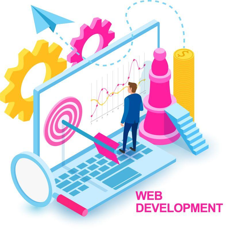 web development services in kochi,codecl