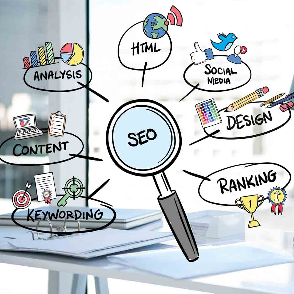 seo services in kerala,codecl